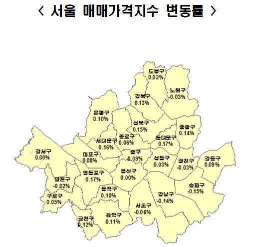 6월 첫째 주 서울 아파트 매매가격지수 변동률.ⓒ한국감정원