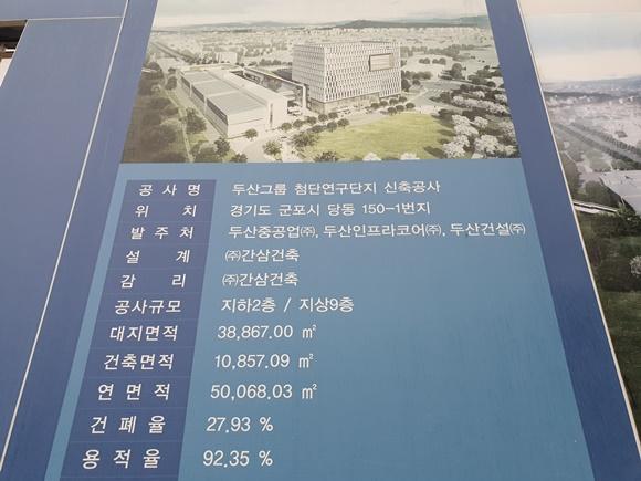 두산그룹첨단연구단지 사업 개요ⓒEBN 김재환 기자