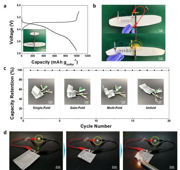 프린팅을 통해 모형 글라이더 날개와 같은 제한적인 표면 위에 바이폴라 전고체 리튬-황 전지를 구현했다. 제조된 전고체 전지는 접힘 평가, 절단 평가 후에도 LED 램프를 작동시키며, 우수한 기계적 물성과 유연성을 보여준다.