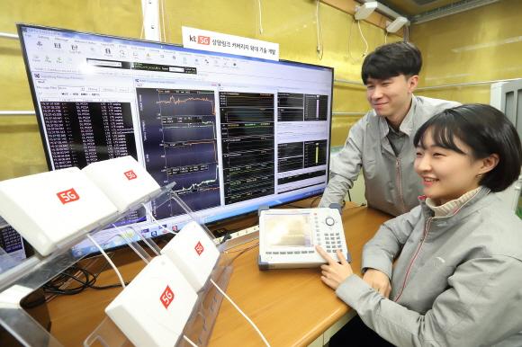 KT 네트워크부문 직원들이 일산 테스트베드에서 5G 다중입출력(MIMO)기반의 가변형 안테나 배열 기술을 검증하고 있다.ⓒKT