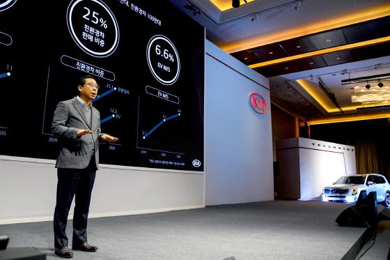 기아차는 14일 오전 여의도 콘래드 서울 호텔에서 'CEO 인베스터 데이(Investor Day)'를 개최하고, 주주, 애널리스트, 신용평가사 담당자 등을 대상으로 중장기 미래 전략 < Plan S >와 '2025년 재무 및 투자 전략'을 공개했다. 박한우 기아차 사장이 발표하는 모습.ⓒ기아차