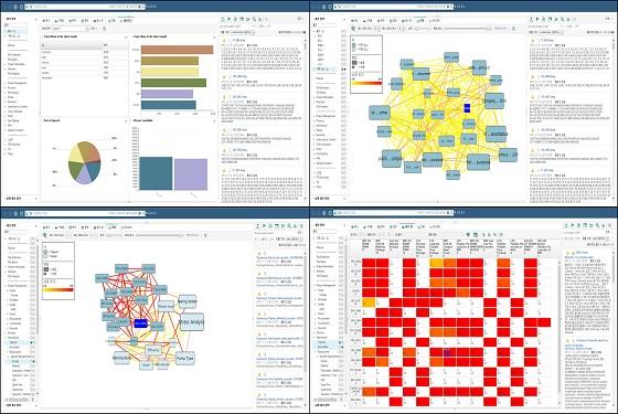입찰안내서(ITB) 분석 시스템 작동 화면.ⓒSK건설