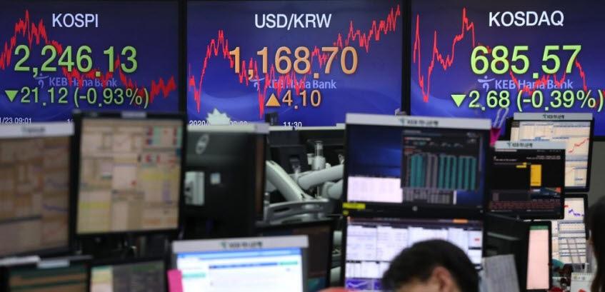 코스피가 23일 큰 낙폭으로 하락 마감했다. 이날 세계보건기구(WHO)는 중국을 중심으로 확산하고 있는