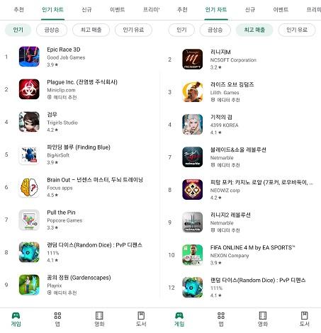 11일 오전 애플리케이션 유통 마켓 구글플레이 게임 앱 인기매출 순위 차트에서 특정 순위 게임들이 누락돼 있다ⓒEBN