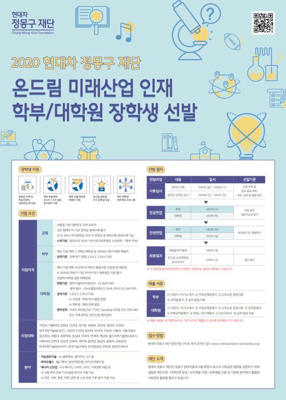 온드림 미래산업 인재 장학생 선발ⓒ현대차 정몽구 재단