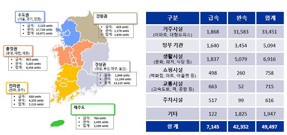 전국 5만여개 공영··민간 충전기 개수 ⓒBMW코리아