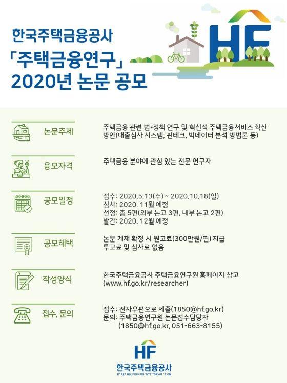 주택금융연구 2020년 논문 공모 포스터ⓒ주택금융공사