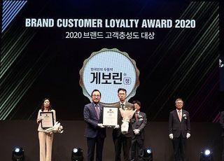 삼진제약 '게보린' 브랜드 고객충성도 5년 연속 1위