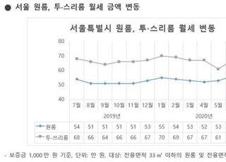서울 원룸 평균 월세 51만원…14개구 전반적으로 하락