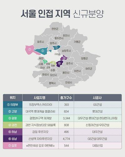 서울생활권 경기 지역 신규분양 표.ⓒ더피알