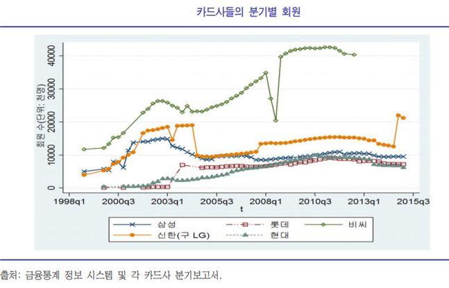 ⓒ재구성:한국경제포럼