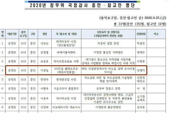 2020년 정무위 국정감사 증인·참고인 명단.ⓒ정무위원회