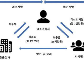 중고차 리스료 대납 사기 '소비자경보' 발령